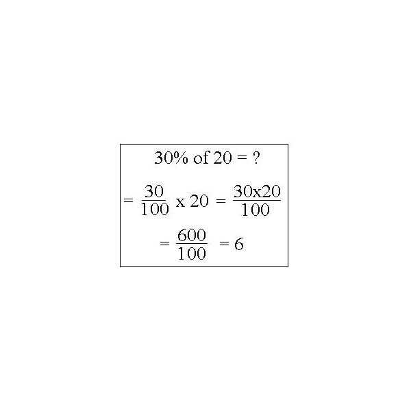 Homework help with figuring percentages