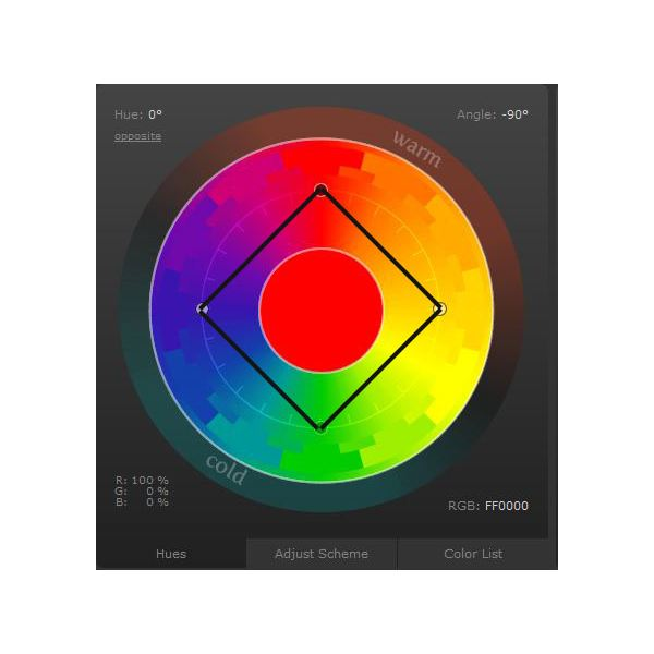 Guide To Color Theory Tetradic Schemes