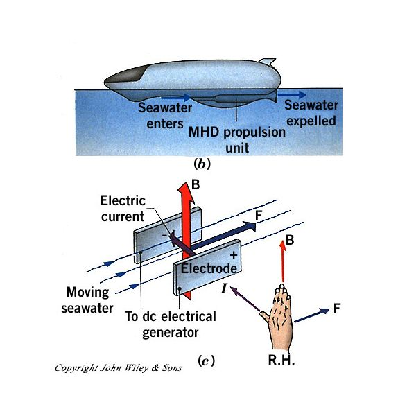 electromagnetic propulsion The emdrive, a hypothetical miracle propulsion system for outer space, has been sparking heated arguments for years now, guido fetta plans to settle the argument about reactionless space drives .