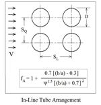 Inline Tube Bank