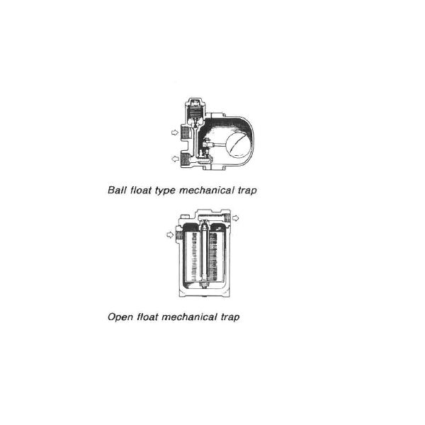 What is a Steam Trap ? and types of steam traps | Marine Notes