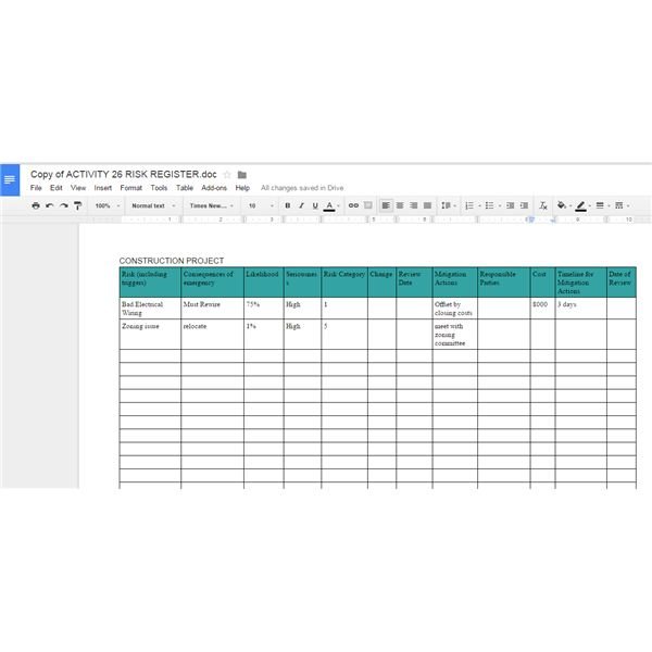 10 great google docs project management templates mygeneric risk register publications pronofoot35fo Image collections