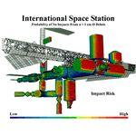 ISS impact risk