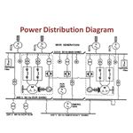 Power Distribution Diagram