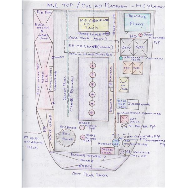 The Engine Room Drawing Layout Of Top Platform In Ship S