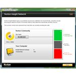Norton Insight Network