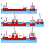 Work of Naval Architecture