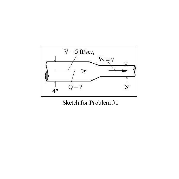 Force Flow Rate Equation: Conversion Of Linear Velocity To Volumetric Flow Rate Or