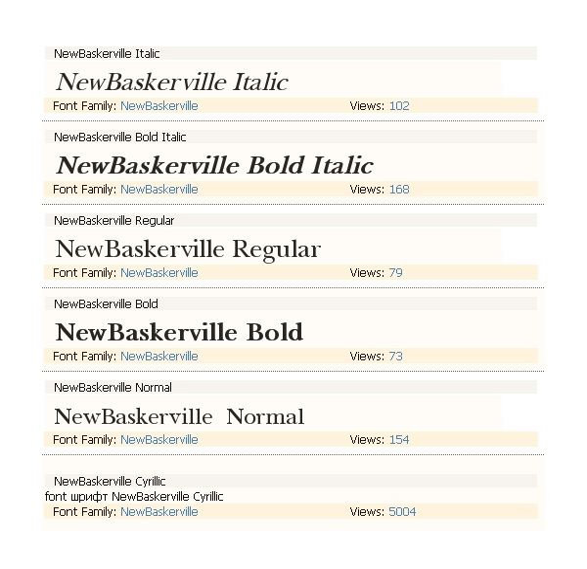 Free New Baskerville TrueType Fonts Guide