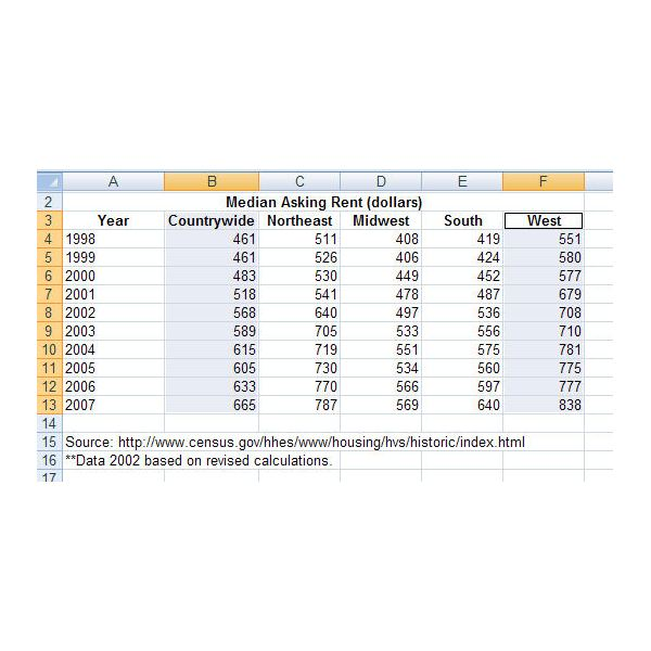 How to Make a Bar or Column Chart in Microsoft Excel 2007