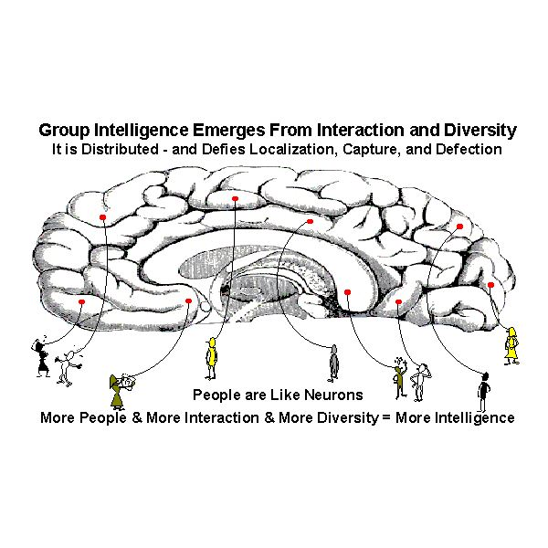 individual and group test of intelligence Oct 1: cmu, mit and union the average and maximum intelligence of individual group members did not imagine if you could give a one-hour test to a top.