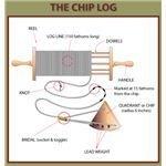 chip2