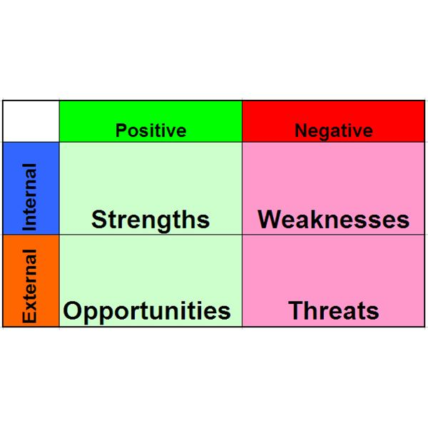 The Kraft Heinz Company SWOT Analysis / Matrix