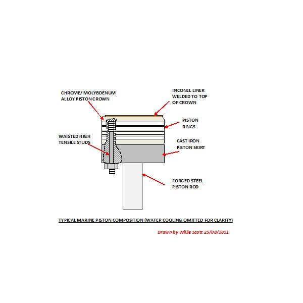 piston cooling water marine engine piston assembly