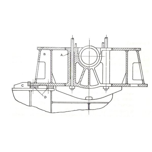 what is the function and structure of the bedplate in