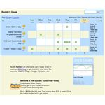 Joe's Goals is a great goal-setting freeware program that is easy to use.