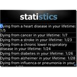 Death Calculator Statistics
