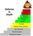 Figure 1:  JES Layered Security Model