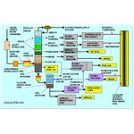 Crude Oil Refining Flow Diagram