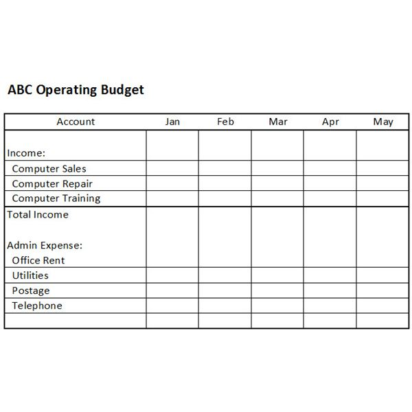 The Savvy Business Owner'S Steps In Preparing An Operating Budget