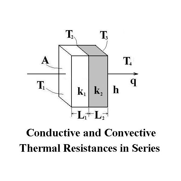 thermal conduction  thermal convection heat transfer calculations using thermal resistances
