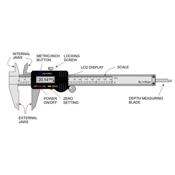 vernier scale and thickness Use of vernier calipers (i)to measure the diameter of a small spherical /  cylindrical body (ii)to measure the length, width and height of the given  rectangular.