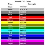 HTML Named Web Color Chart