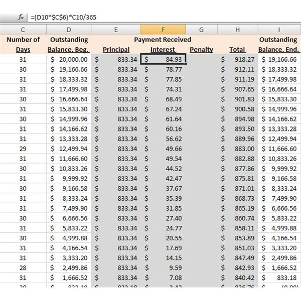 formula calculate monthly loan payment excel