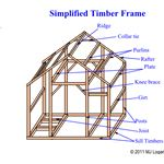 Simplified Timber Frame