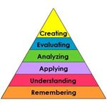 New Bloom's Taxonomy Pyramid