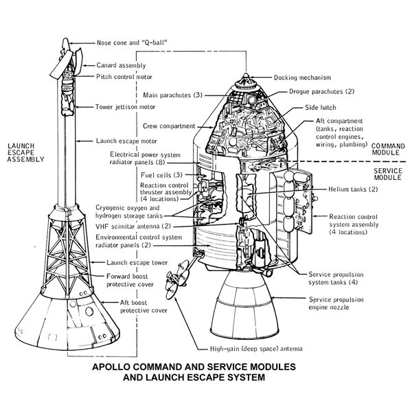 apollo space program facts - photo #10