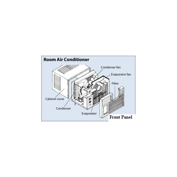 Room Air Conditioner Dimensions