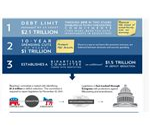Debt Ceiling Agreement