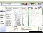 Programs Zone Alarm is monitoring