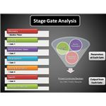 Stage Gate Analysis