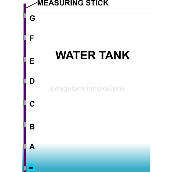 how to build a home made water level indicator construction explained sensor stick positioning diagram image