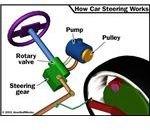 steering-parts