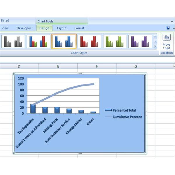 How to Move a Chart to a New Worksheet in Microsoft Excel 2007