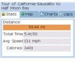 AllSport GPS -Blackberry app -pic