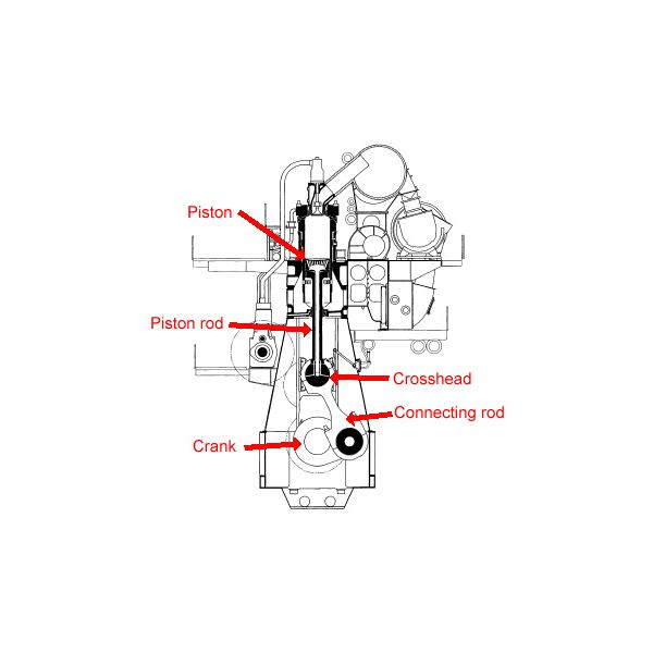 marine steam turbine diagram