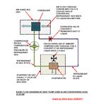Heat pump used for air con flow diagram