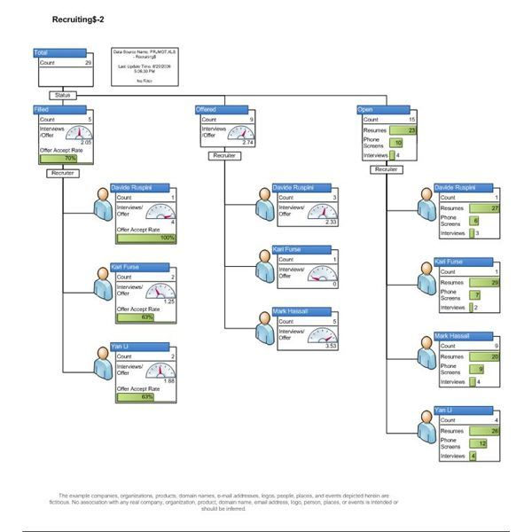 Project Management Templates For Visio  And Beyond