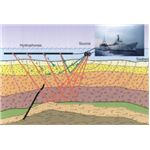 Seismic surveying at sea