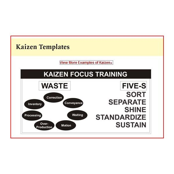 free kaizen templates to assist with training and implementation, Powerpoint templates