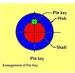 Pin key