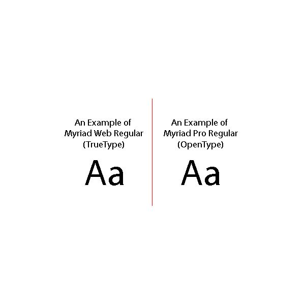 opentype vs truetype font formats what s the difference