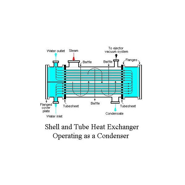 475582 Carrier C Condenser Fan Not Working further 31 Getting Your Refrigerator To Run Without A Start Relay While You Wait For The Part further Refrigerator And Freezer System Arrangements furthermore Blog in addition Air Conditioning System Basics. on ac condenser parts diagram