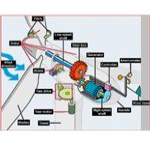 Turbine Components(www.rise.org.au)