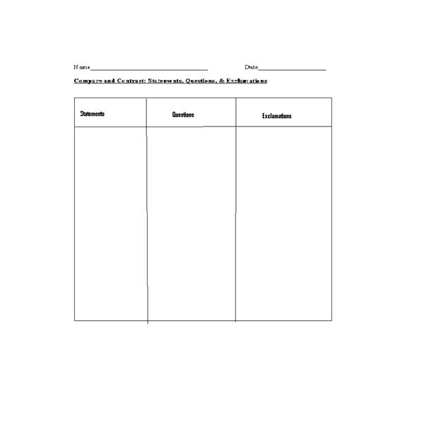Lesson Plan on Punctuation Changes and Sentence Meaning: Elementary ...