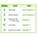 currency-windowskbshortcuts